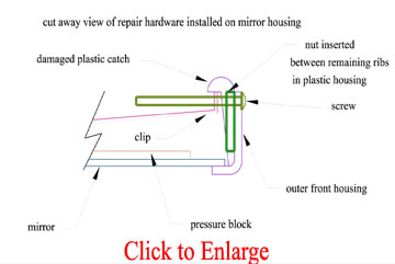 Repair Kit Detailed Diagram